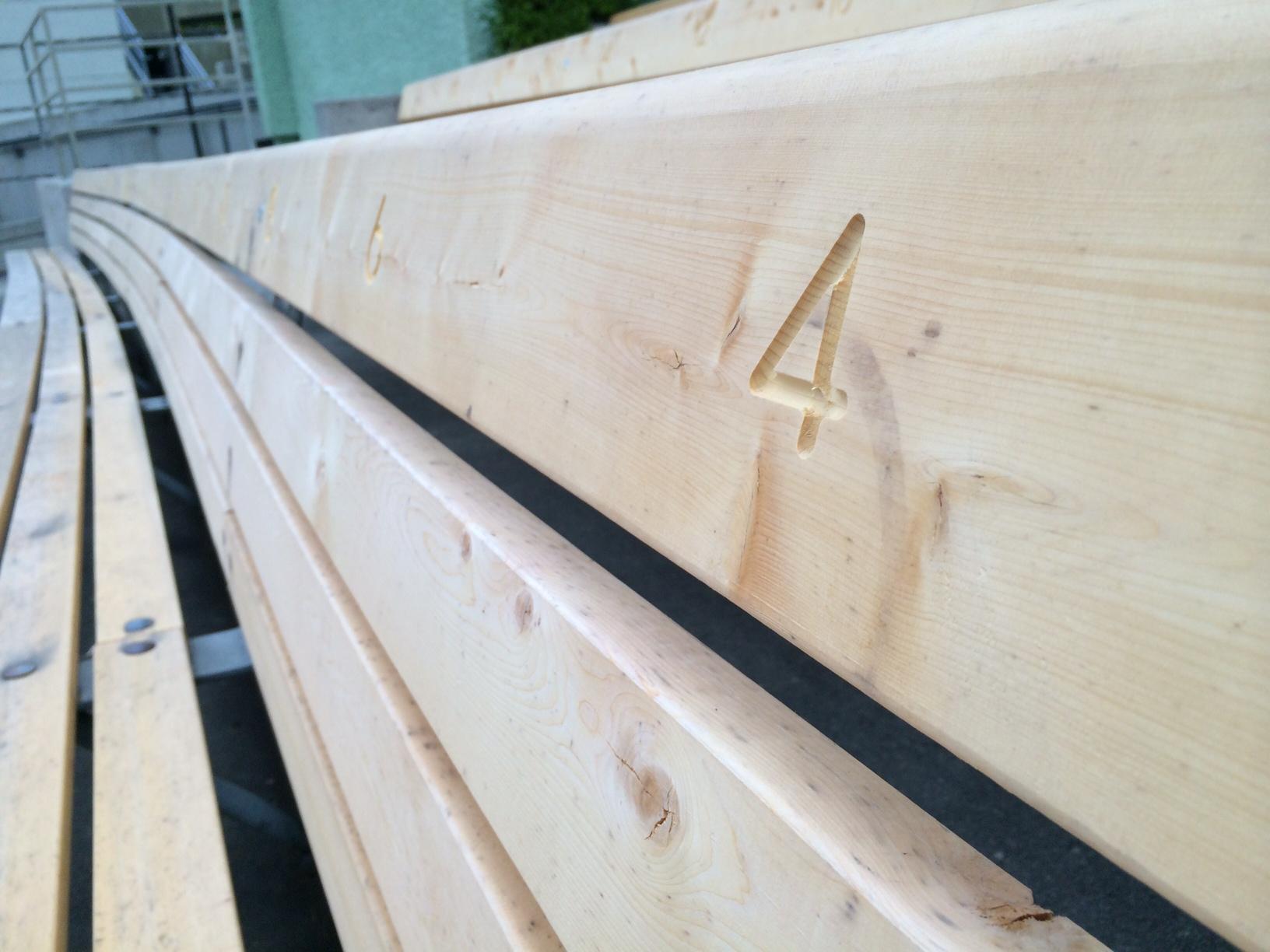 benchnumbers